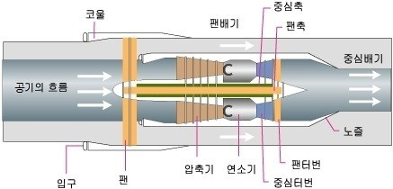Turbofan.jpg