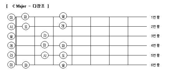 C_Scale.jpg